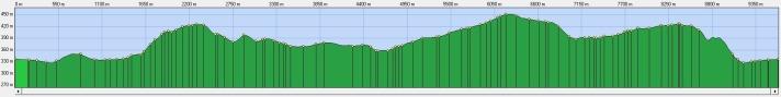 profil trail 10km