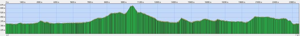 profil trail 24km