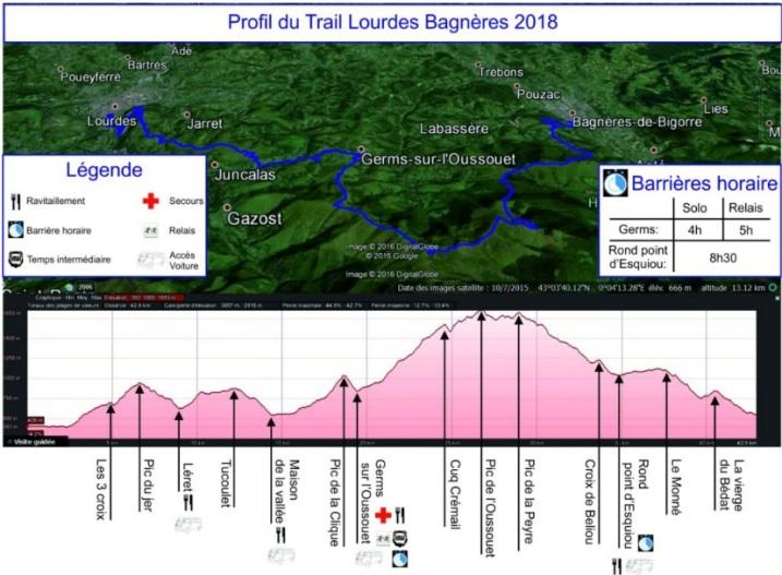 Tracé Lourdes-Bagnères 2018